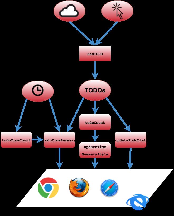 Obs Websocket Js