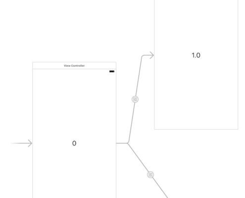 storyboard schema