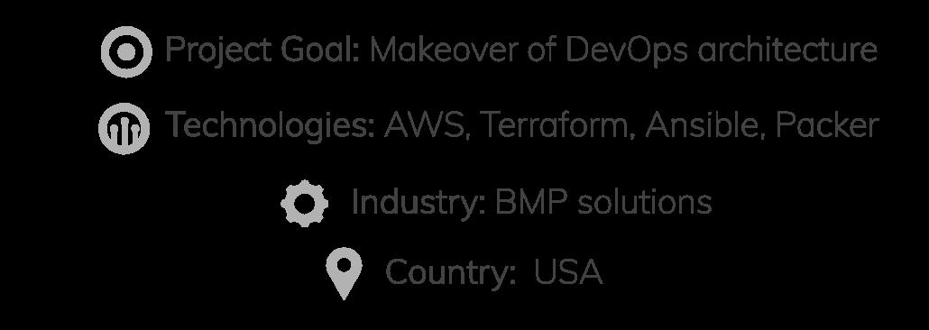 DevOps architecture AWS